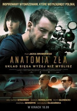 Anatomia zla movie cast and synopsis.